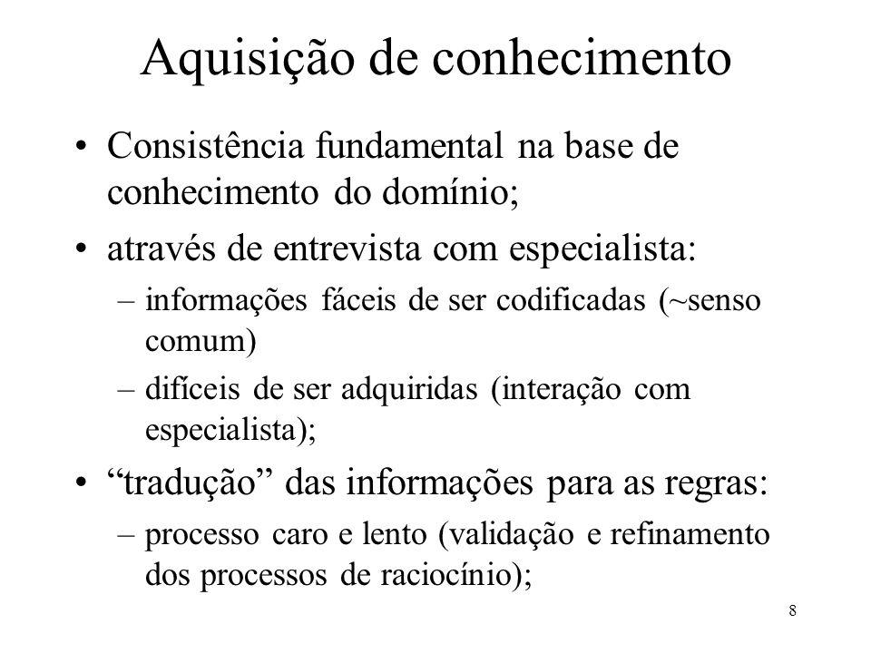 8 Aquisição de conhecimento •Consistência fundamental na base de conhecimento do domínio; •através de entrevista com especialista: –informações fáceis
