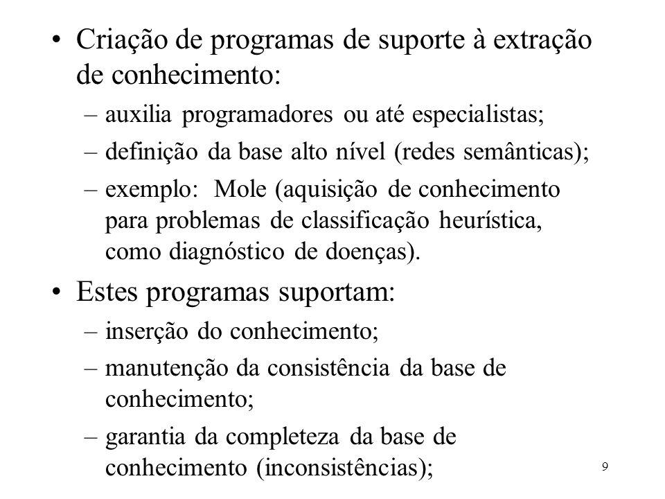 9 •Criação de programas de suporte à extração de conhecimento: –auxilia programadores ou até especialistas; –definição da base alto nível (redes semânticas); –exemplo: Mole (aquisição de conhecimento para problemas de classificação heurística, como diagnóstico de doenças).