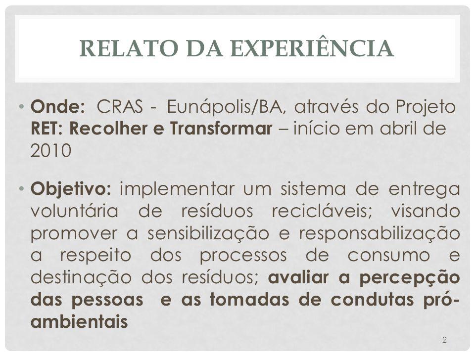 RELATO DA EXPERIÊNCIA • Onde: CRAS - Eunápolis/BA, através do Projeto RET: Recolher e Transformar – início em abril de 2010 • Objetivo: implementar um