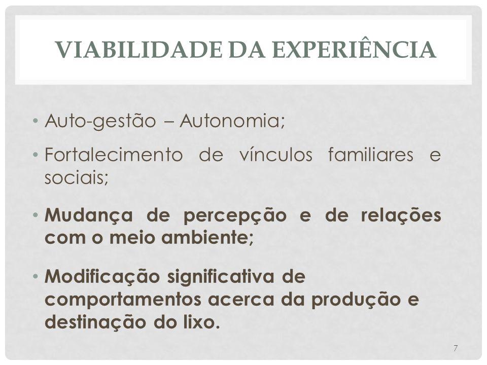 VIABILIDADE DA EXPERIÊNCIA • Auto-gestão – Autonomia; • Fortalecimento de vínculos familiares e sociais; • Mudança de percepção e de relações com o me
