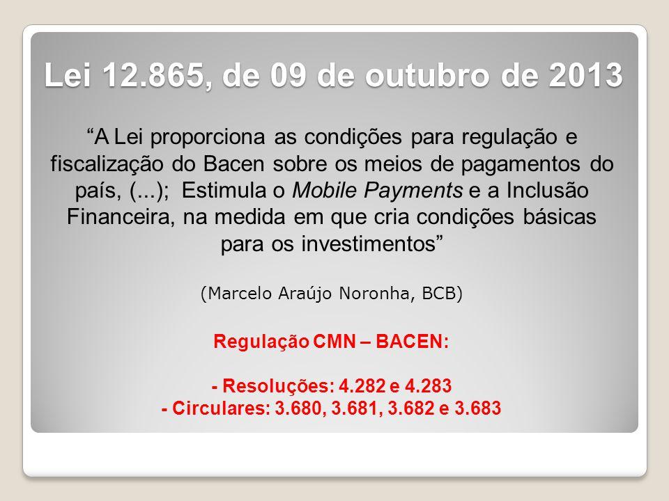 """Lei 12.865, de 09 de outubro de 2013 """"A Lei proporciona as condições para regulação e fiscalização do Bacen sobre os meios de pagamentos do país, (..."""