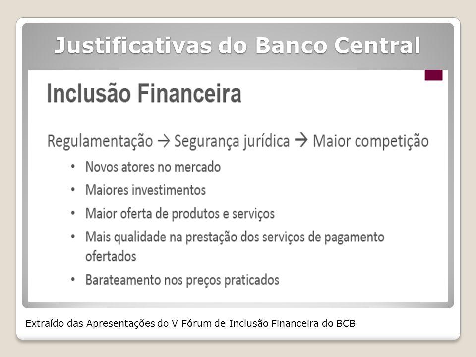 Extraído das Apresentações do V Fórum de Inclusão Financeira do BCB Justificativas do Banco Central