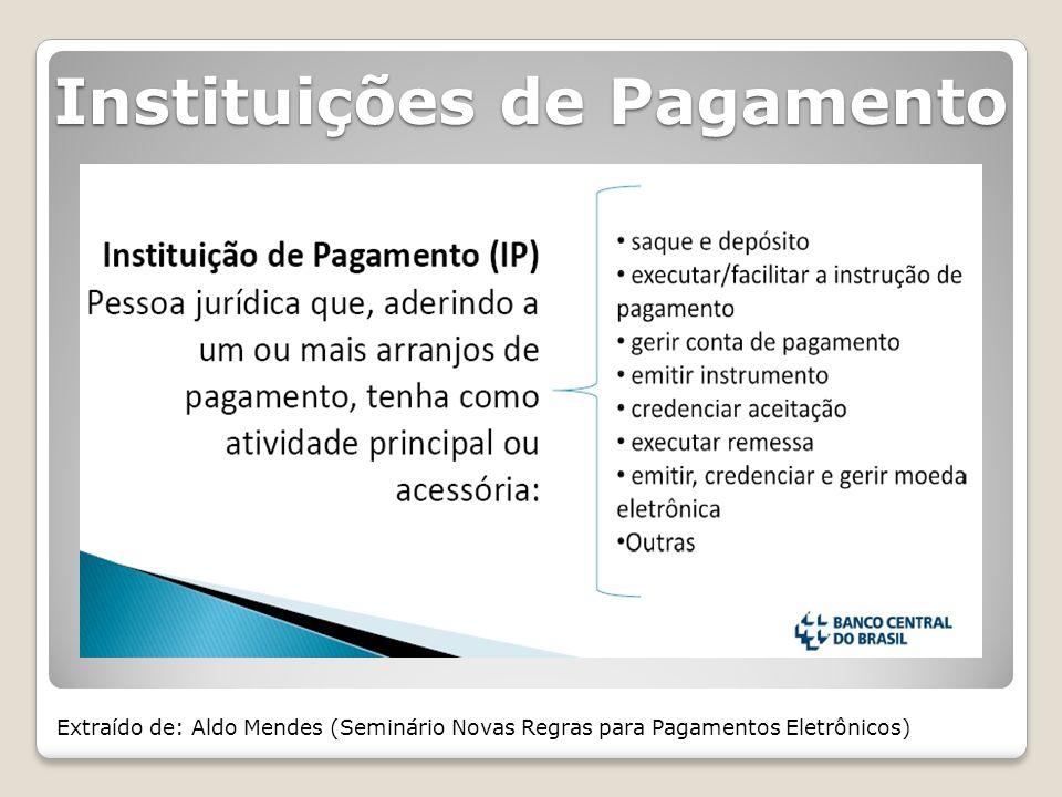 Instituições de Pagamento Extraído de: Aldo Mendes (Seminário Novas Regras para Pagamentos Eletrônicos)