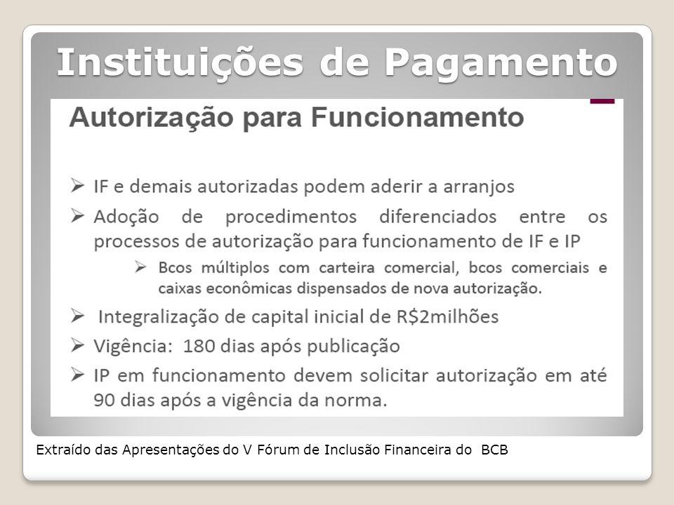 Instituições de Pagamento Extraído das Apresentações do V Fórum de Inclusão Financeira do BCB