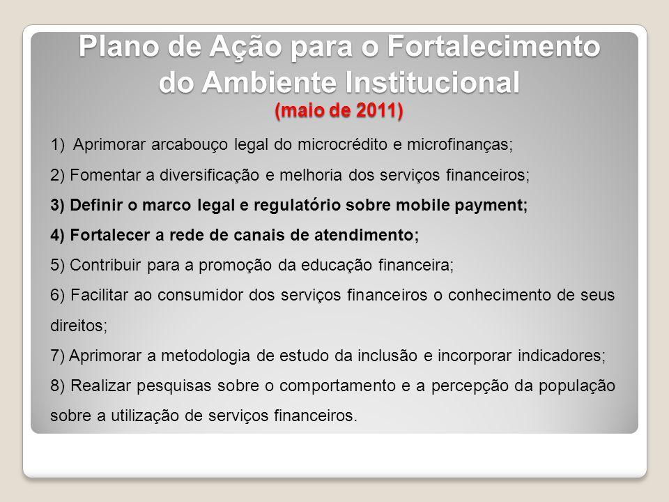 Plano de Ação para o Fortalecimento do Ambiente Institucional (maio de 2011) 1) Aprimorar arcabouço legal do microcrédito e microfinanças; 2) Fomentar