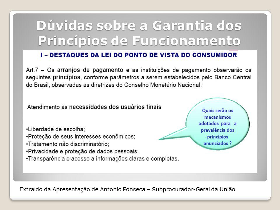 Dúvidas sobre a Garantia dos Princípios de Funcionamento Extraído da Apresentação de Antonio Fonseca – Subprocurador-Geral da União