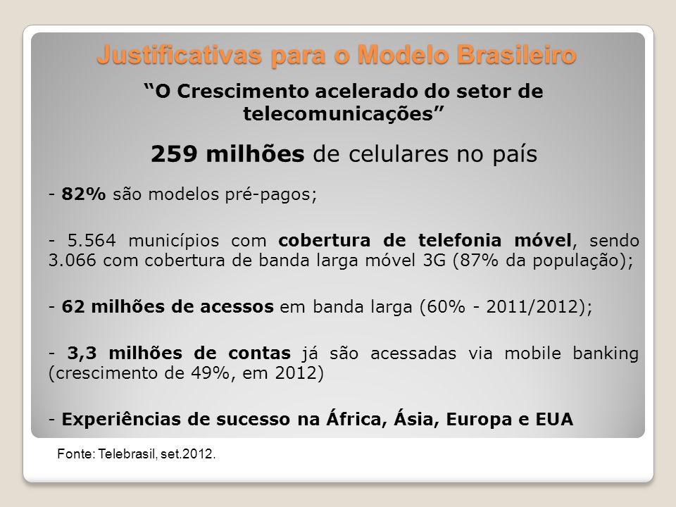 """""""O Crescimento acelerado do setor de telecomunicações"""" 259 milhões de celulares no país - 82% são modelos pré-pagos; - 5.564 municípios com cobertura"""