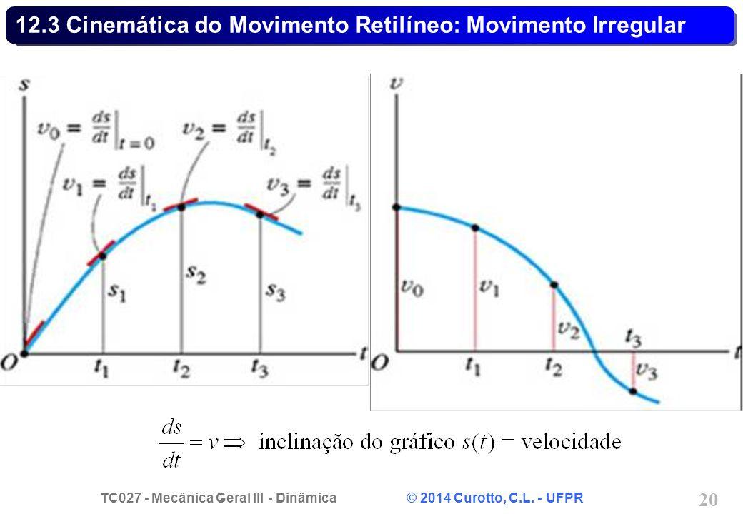 TC027 - Mecânica Geral III - Dinâmica © 2014 Curotto, C.L. - UFPR 20 12.3 Cinemática do Movimento Retilíneo: Movimento Irregular