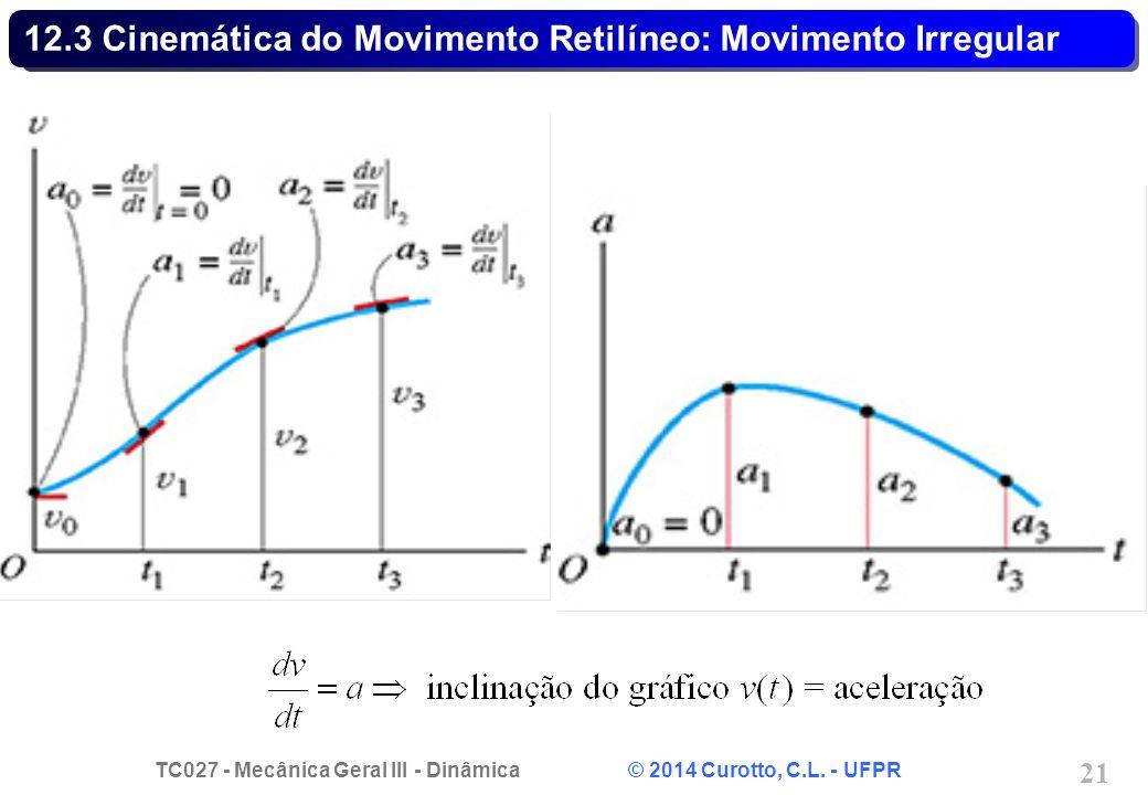 TC027 - Mecânica Geral III - Dinâmica © 2014 Curotto, C.L. - UFPR 21 12.3 Cinemática do Movimento Retilíneo: Movimento Irregular