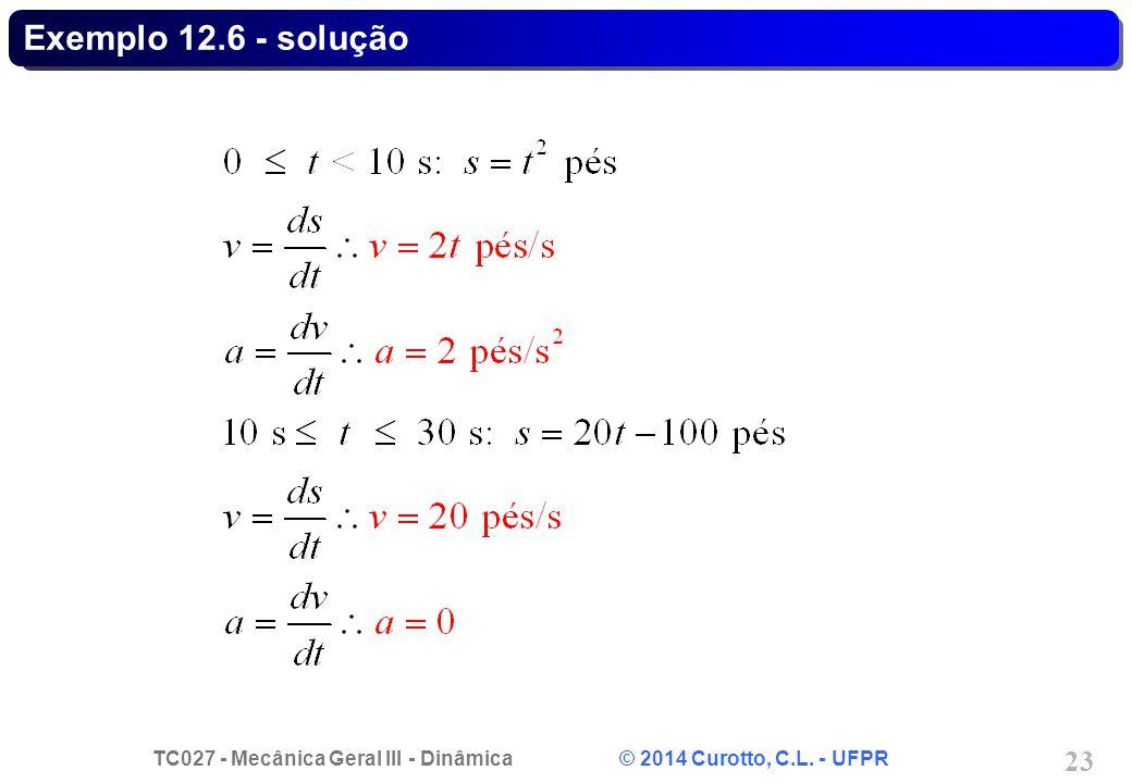 TC027 - Mecânica Geral III - Dinâmica © 2014 Curotto, C.L. - UFPR 23 Exemplo 12.6 - solução