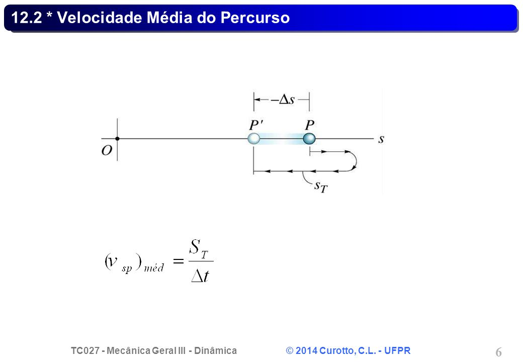 TC027 - Mecânica Geral III - Dinâmica © 2014 Curotto, C.L. - UFPR 17 Exemplo 12.5 - solução