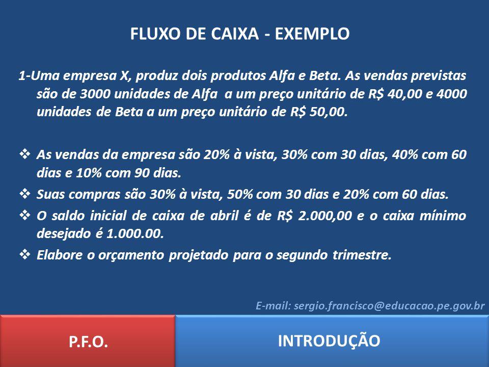FLUXO DE CAIXA - EXEMPLO P.F.O. INTRODUÇÃO E-mail: sergio.francisco@educacao.pe.gov.br 1-Uma empresa X, produz dois produtos Alfa e Beta. As vendas pr