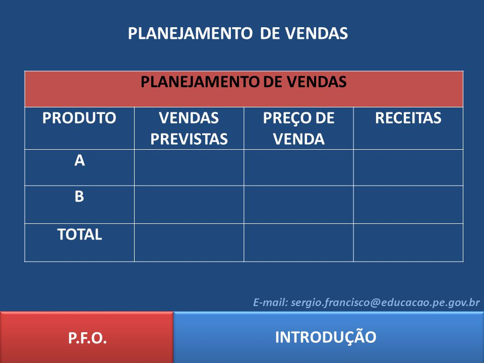 PLANEJAMENTO DE VENDAS P.F.O. INTRODUÇÃO E-mail: sergio.francisco@educacao.pe.gov.br PLANEJAMENTO DE VENDAS PRODUTOVENDAS PREVISTAS PREÇO DE VENDA REC