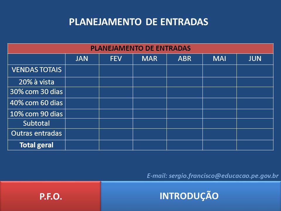 PLANEJAMENTO DE ENTRADAS P.F.O. INTRODUÇÃO E-mail: sergio.francisco@educacao.pe.gov.br PLANEJAMENTO DE ENTRADAS JANFEVMARABRMAIJUN VENDAS TOTAIS 20% à