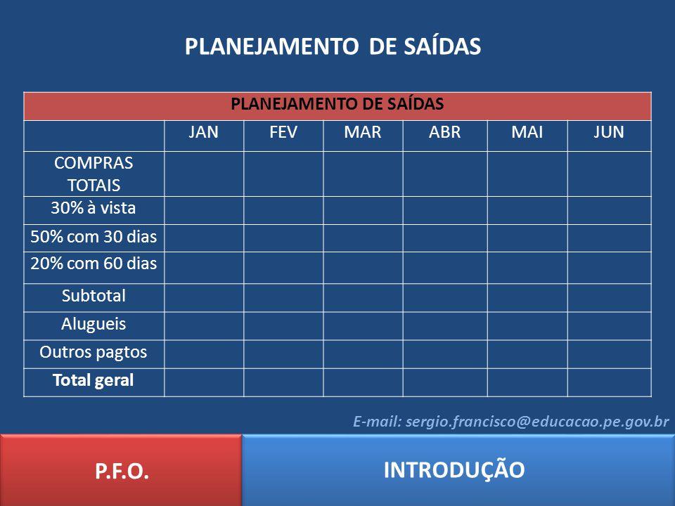 PLANEJAMENTO DE SAÍDAS P.F.O. INTRODUÇÃO E-mail: sergio.francisco@educacao.pe.gov.br PLANEJAMENTO DE SAÍDAS JANFEVMARABRMAIJUN COMPRAS TOTAIS 30% à vi