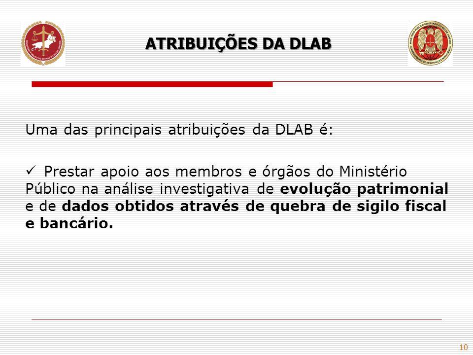 10 Uma das principais atribuições da DLAB é:  Prestar apoio aos membros e órgãos do Ministério Público na análise investigativa de evolução patrimoni
