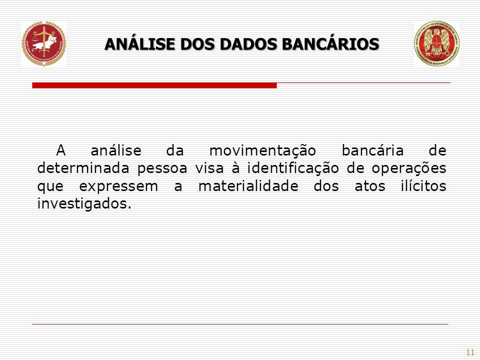 11 A análise da movimentação bancária de determinada pessoa visa à identificação de operações que expressem a materialidade dos atos ilícitos investig