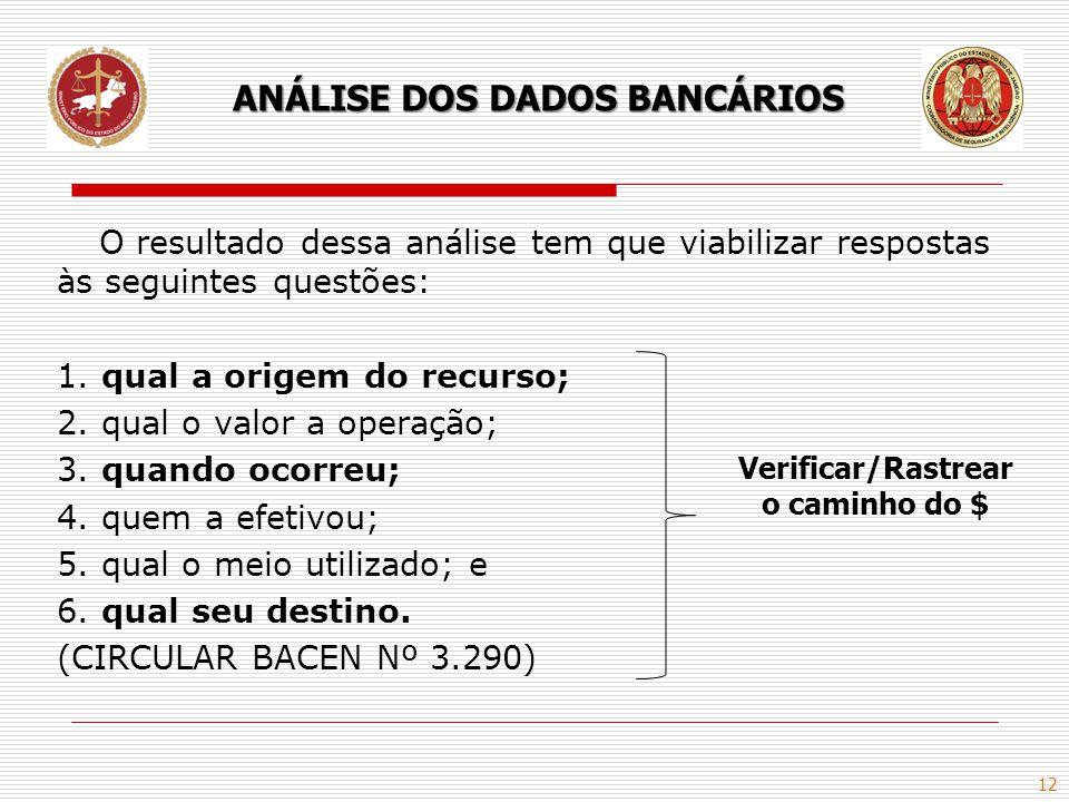 12 O resultado dessa análise tem que viabilizar respostas às seguintes questões: 1. qual a origem do recurso; 2. qual o valor a operação; 3. quando oc