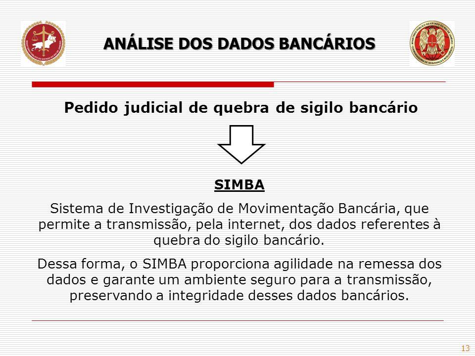 13 Pedido judicial de quebra de sigilo bancário ANÁLISE DOS DADOS BANCÁRIOS SIMBA Sistema de Investigação de Movimentação Bancária, que permite a tran