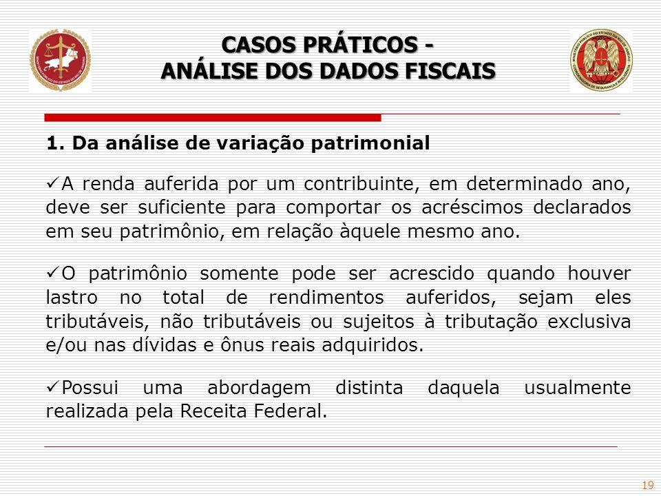 19 CASOS PRÁTICOS - ANÁLISE DOS DADOS FISCAIS 1. Da análise de variação patrimonial  A renda auferida por um contribuinte, em determinado ano, deve s