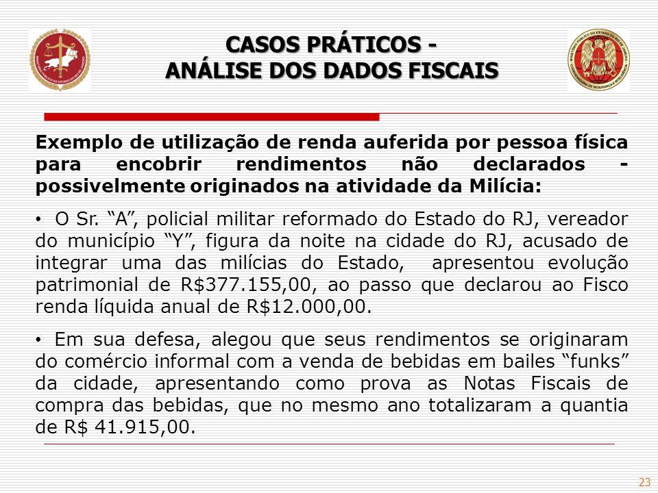 23 Exemplo de utilização de renda auferida por pessoa física para encobrir rendimentos não declarados - possivelmente originados na atividade da Milíc