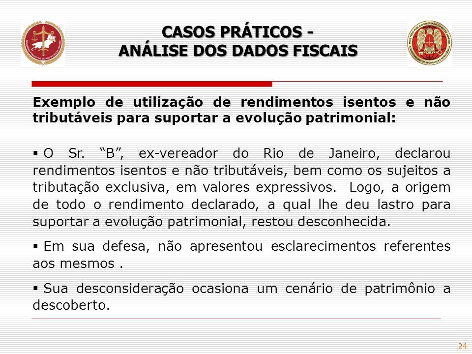 """24 Exemplo de utilização de rendimentos isentos e não tributáveis para suportar a evolução patrimonial:  O Sr. """"B"""", ex-vereador do Rio de Janeiro, de"""