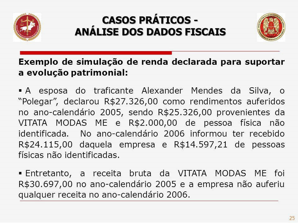 """25 Exemplo de simulação de renda declarada para suportar a evolução patrimonial:  A esposa do traficante Alexander Mendes da Silva, o """"Polegar"""", decl"""