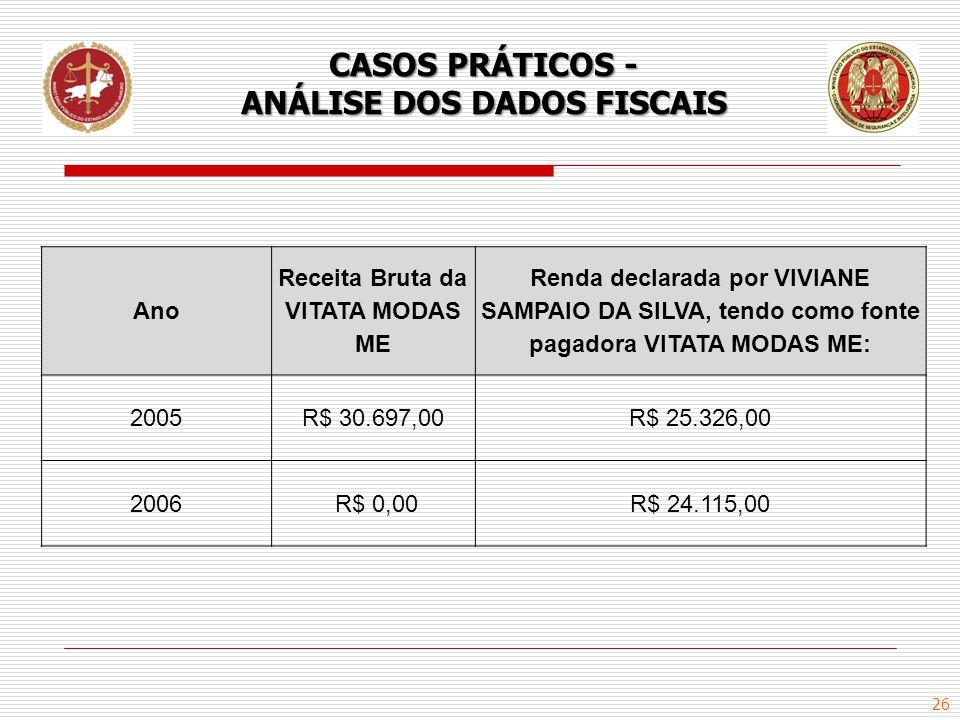 26 Ano Receita Bruta da VITATA MODAS ME Renda declarada por VIVIANE SAMPAIO DA SILVA, tendo como fonte pagadora VITATA MODAS ME: 2005R$ 30.697,00R$ 25