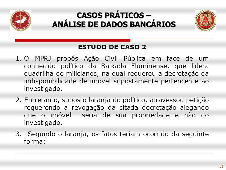 31 ESTUDO DE CASO 2 1.O MPRJ propôs Ação Civil Pública em face de um conhecido político da Baixada Fluminense, que lidera quadrilha de milicianos, na
