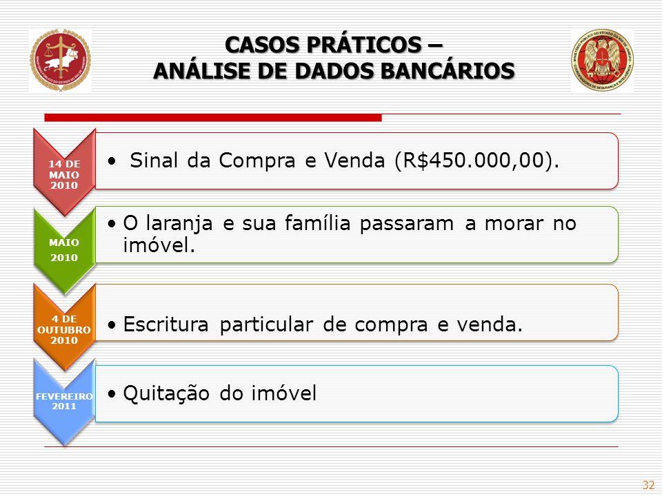 32 CASOS PRÁTICOS – ANÁLISE DE DADOS BANCÁRIOS 14 DE MAIO 2010 • Sinal da Compra e Venda (R$450.000,00). 4 DE OUTUBRO 2010 •Escritura particular de co