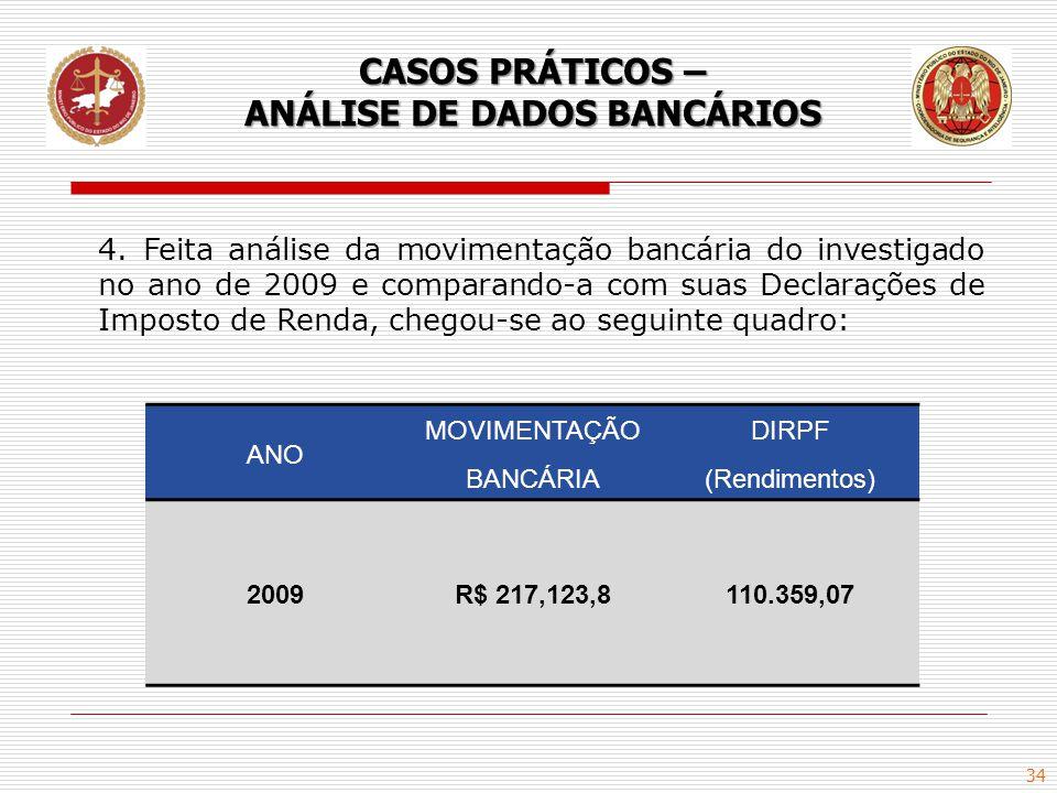 34 4. Feita análise da movimentação bancária do investigado no ano de 2009 e comparando-a com suas Declarações de Imposto de Renda, chegou-se ao segui