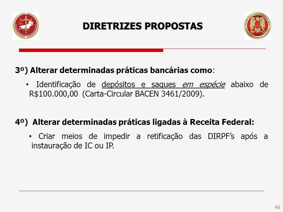 48 DIRETRIZES PROPOSTAS 3º) Alterar determinadas práticas bancárias como: • Identificação de depósitos e saques em espécie abaixo de R$100.000,00 (Car