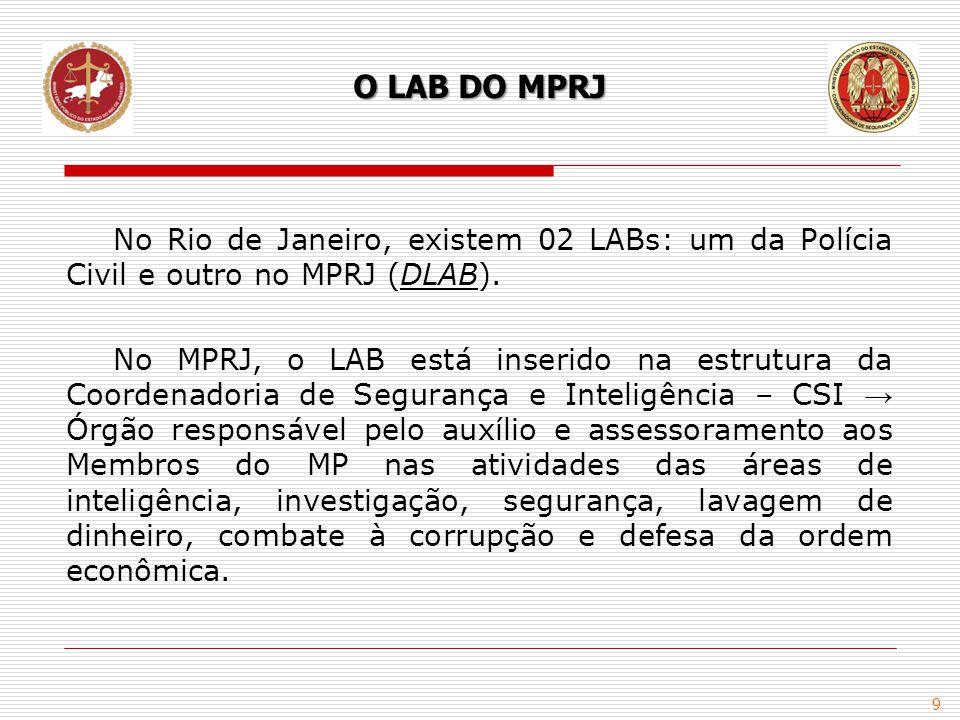 9 No Rio de Janeiro, existem 02 LABs: um da Polícia Civil e outro no MPRJ (DLAB). No MPRJ, o LAB está inserido na estrutura da Coordenadoria de Segura