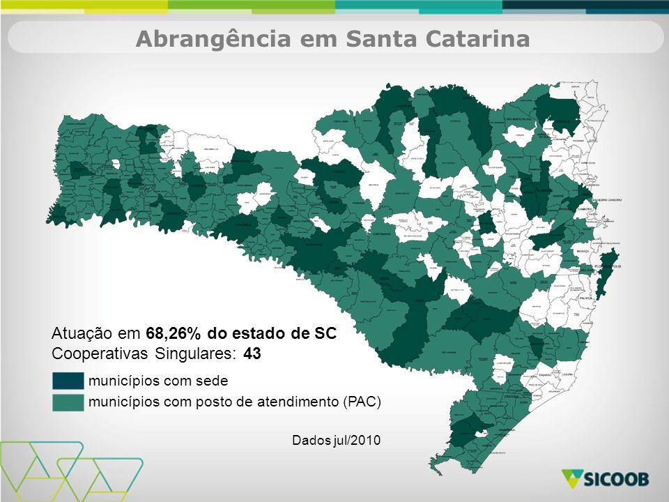 Abrangência em Santa Catarina Atuação em 68,26% do estado de SC Cooperativas Singulares: 43 Dados jul/2010 municípios com sede municípios com posto de