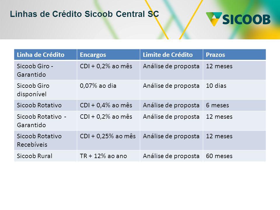 Linhas de Crédito Sicoob Central SC Linha de CréditoEncargosLimite de CréditoPrazos Sicoob Giro - Garantido CDI + 0,2% ao mêsAnálise de proposta12 meses Sicoob Giro disponível 0,07% ao diaAnálise de proposta10 dias Sicoob RotativoCDI + 0,4% ao mêsAnálise de proposta6 meses Sicoob Rotativo - Garantido CDI + 0,2% ao mêsAnálise de proposta12 meses Sicoob Rotativo Recebíveis CDI + 0,25% ao mêsAnálise de proposta12 meses Sicoob RuralTR + 12% ao anoAnálise de proposta60 meses
