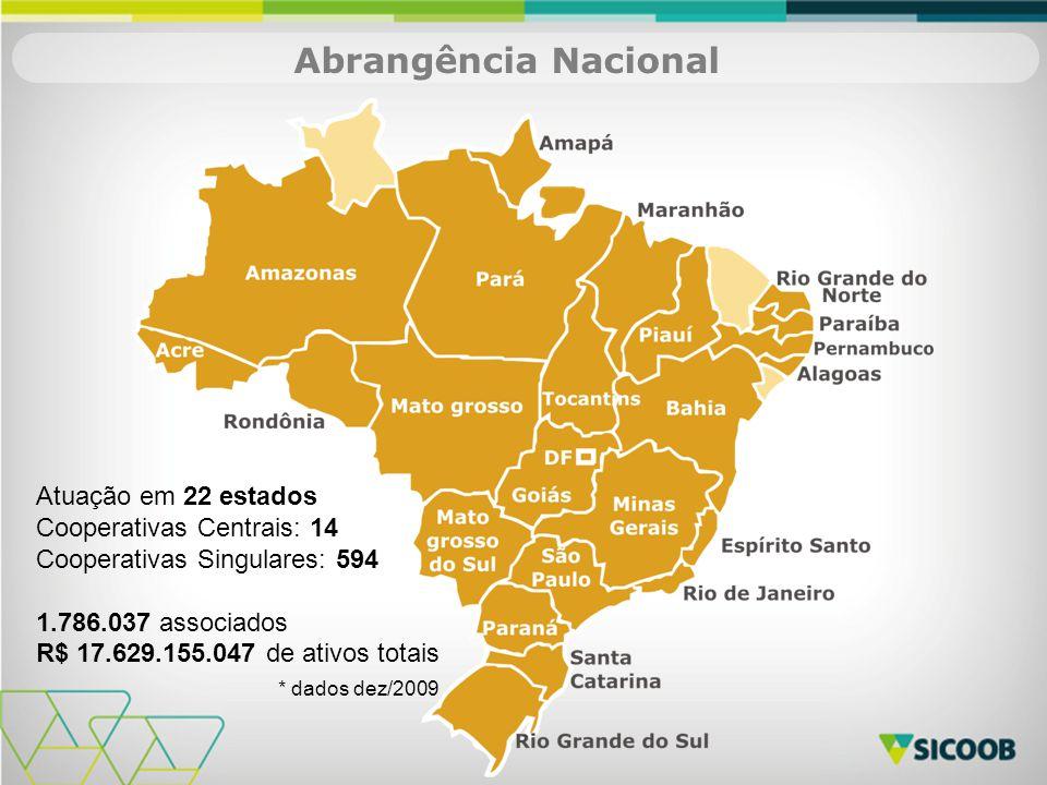 Abrangência Nacional Atuação em 22 estados Cooperativas Centrais: 14 Cooperativas Singulares: 594 1.786.037 associados R$ 17.629.155.047 de ativos totais * dados dez/2009