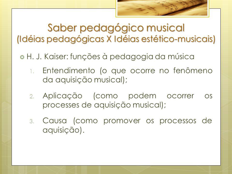 Saber pedagógico musical (Idéias pedagógicas X Idéias estético-musicais)  H. J. Kaiser: funções à pedagogia da música 1. Entendimento (o que ocorre n