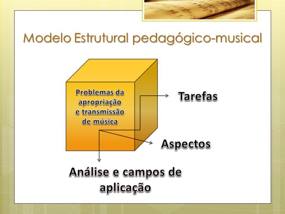 Modelo Estrutural pedagógico-musical