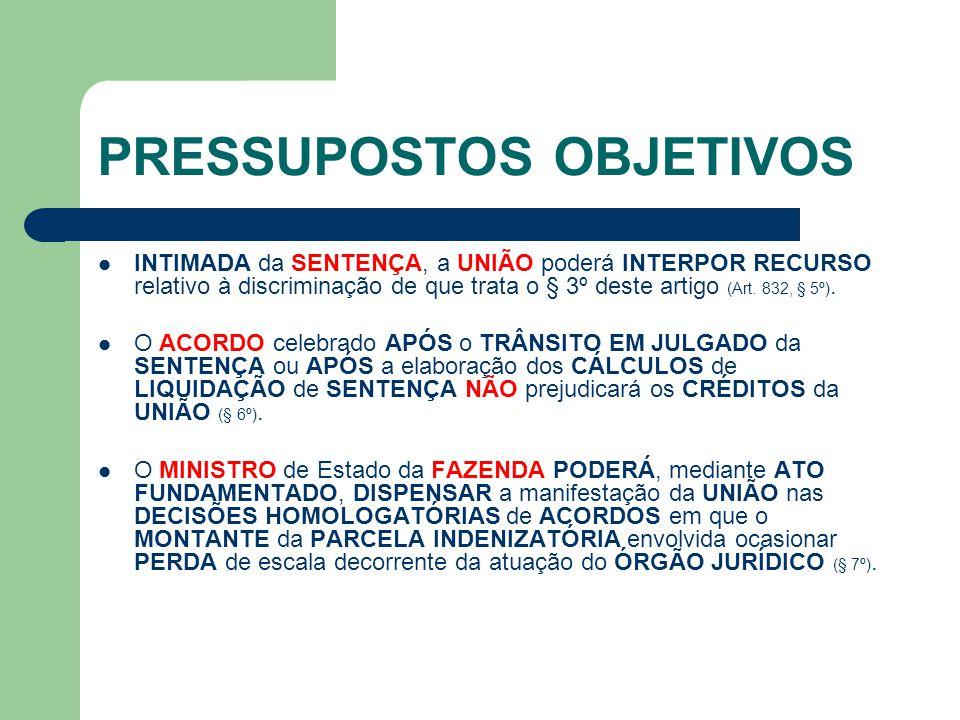 PRESSUPOSTOS OBJETIVOS TEMPESTIVIDADE  O RECURSO deve ser INTERPOSTO no PRAZO LEGAL.