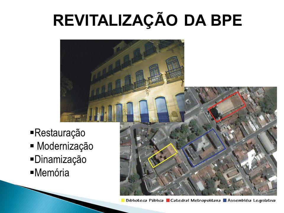 REVITALIZAÇÃO DA BPE  Restauração  Modernização  Dinamização  Memória