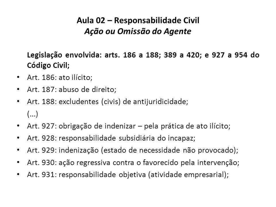 Aula 02 – Responsabilidade Civil Ação ou Omissão do Agente Legislação envolvida: arts. 186 a 188; 389 a 420; e 927 a 954 do Código Civil; • Art. 186: