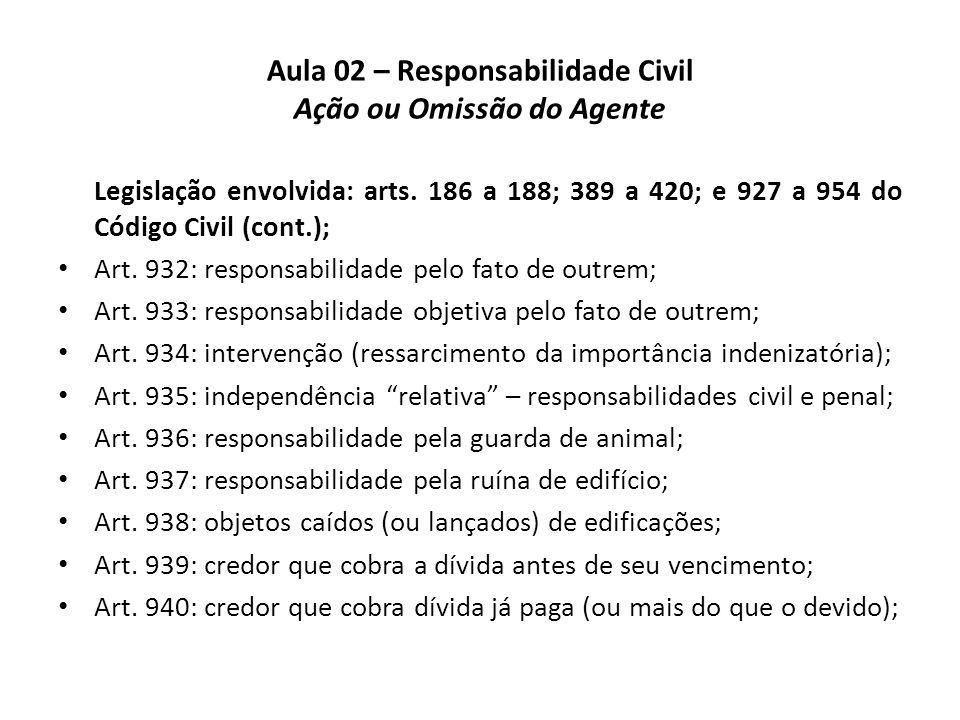 Aula 02 – Responsabilidade Civil Ação ou Omissão do Agente Calúnia, difamação e injúria.