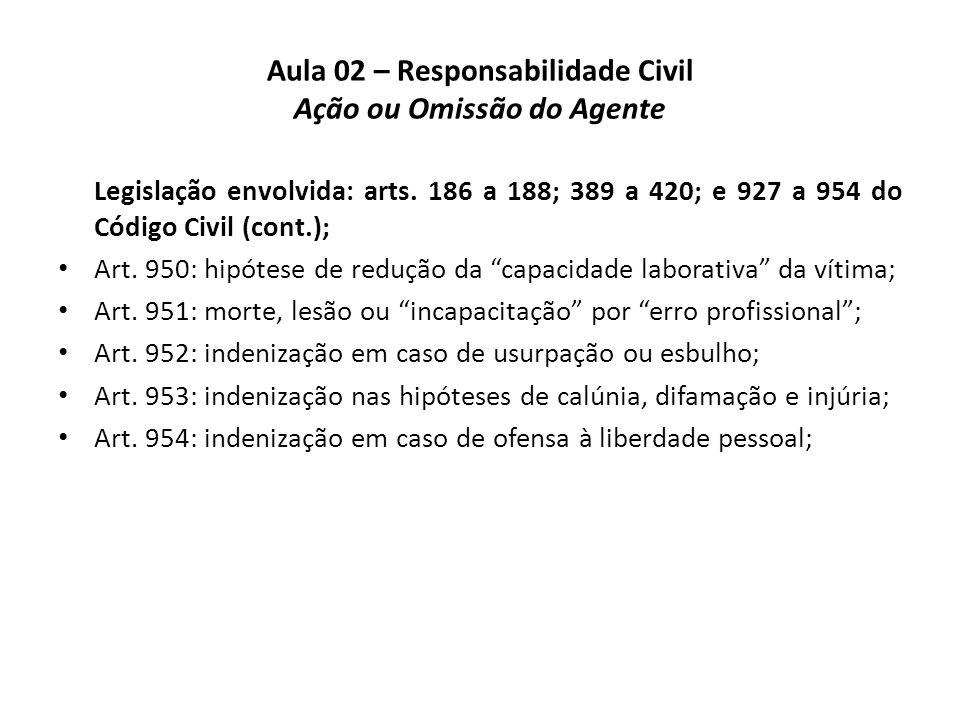 Aula 02 – Responsabilidade Civil Ação ou Omissão do Agente Calúnia, difamação e injúria (cont.).