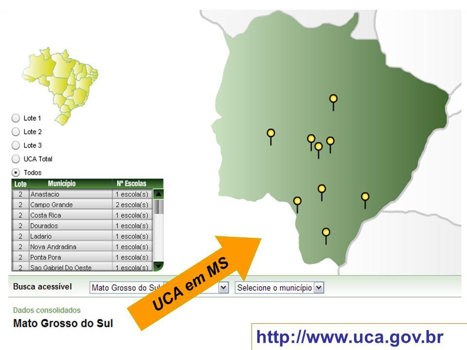 Fonte: * http://www.uca.gov.br/ * SEED / DITEC. UCA em MS http://www.uca.gov.br