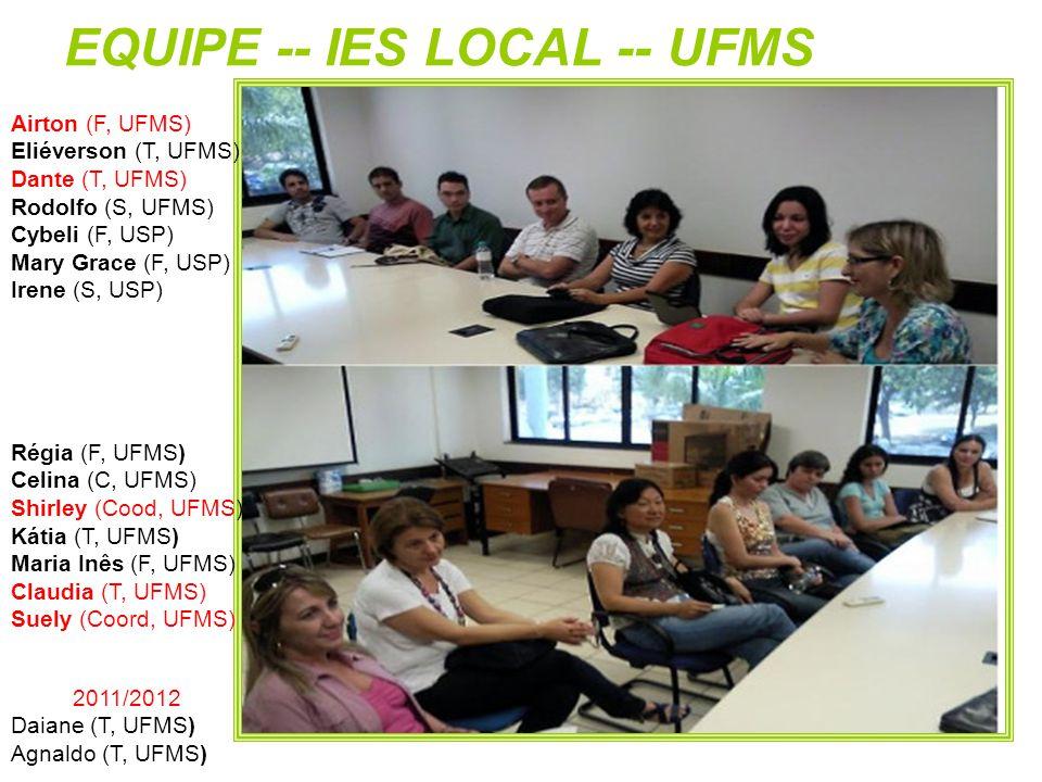 EQUIPE -- IES LOCAL -- UFMS Airton (F, UFMS) Eliéverson (T, UFMS) Dante (T, UFMS) Rodolfo (S, UFMS) Cybeli (F, USP) Mary Grace (F, USP) Irene (S, USP)