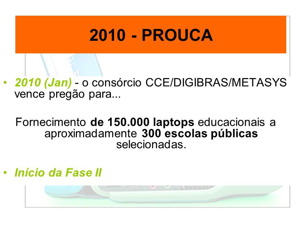 2010 - PROUCA •2010 (Jan) - o consórcio CCE/DIGIBRAS/METASYS vence pregão para... Fornecimento de 150.000 laptops educacionais a aproximadamente 300 e