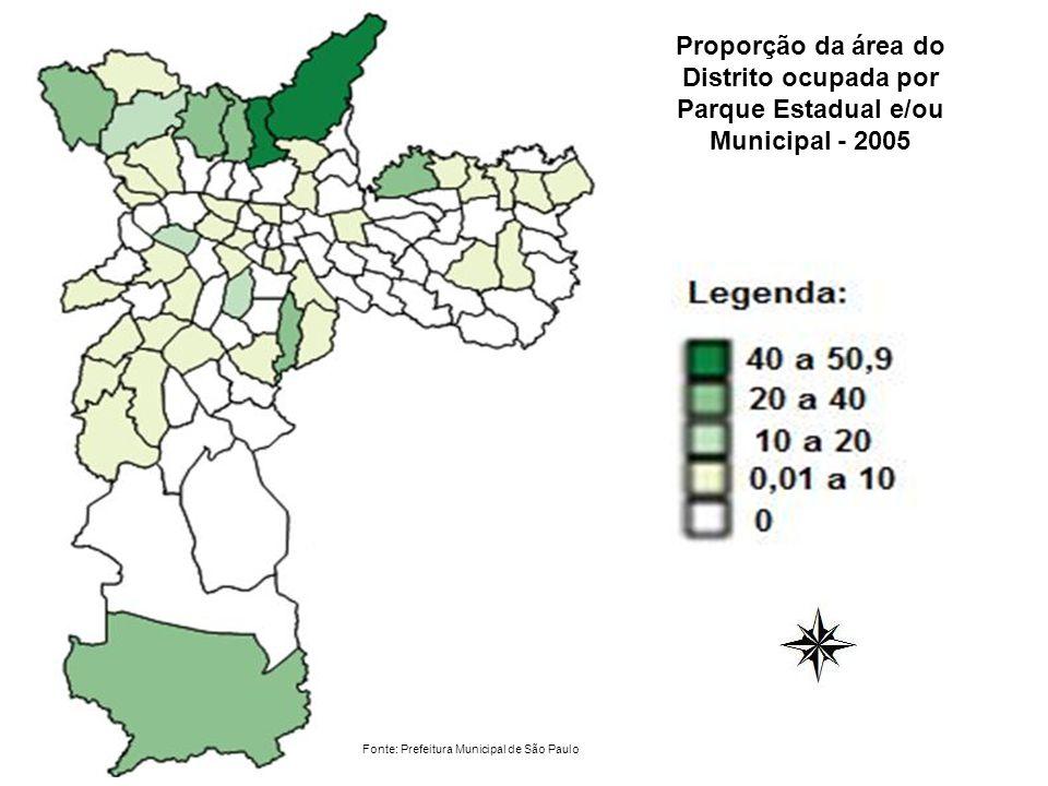 Proporção da área do Distrito ocupada por Parque Estadual e/ou Municipal - 2005 Fonte: Prefeitura Municipal de São Paulo