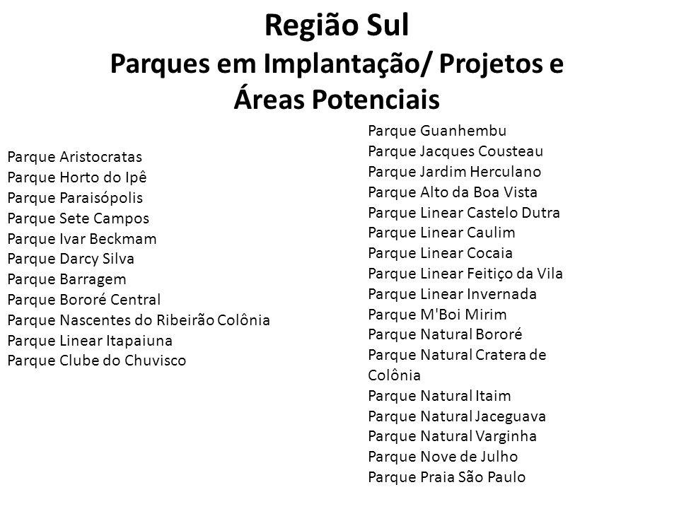 Região Sul Parques em Implantação/ Projetos e Áreas Potenciais Parque Guanhembu Parque Jacques Cousteau Parque Jardim Herculano Parque Alto da Boa Vis