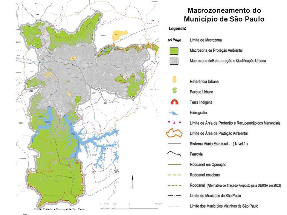 Macrozoneamento do Município de São Paulo Fonte: Prefeitura Municipal de São Paulo