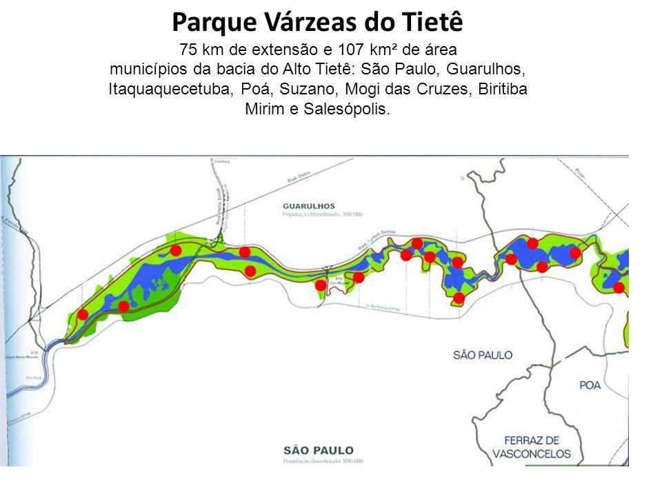Parque Várzeas do Tietê 75 km de extensão e 107 km² de área municípios da bacia do Alto Tietê: São Paulo, Guarulhos, Itaquaquecetuba, Poá, Suzano, Mog